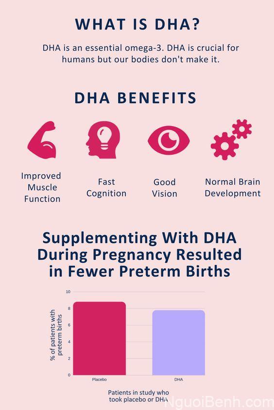 Lợi ích của DHA