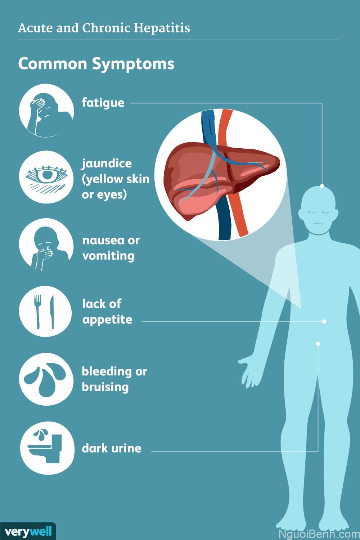 Dấu hiệu viêm gan C