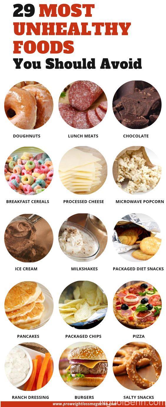 Huyết áp cao không nên ăn gì