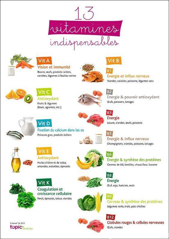 Nhóm vitamin và khoáng chất
